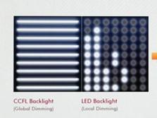 شکل2-LED Plus